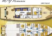 Motor-sailer Romanca