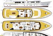 RMK Marine 34M